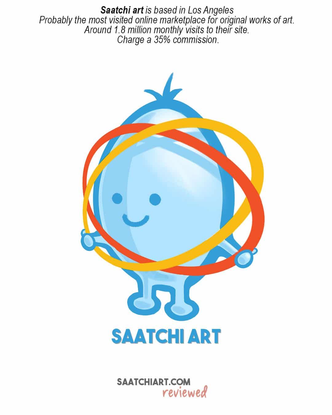 sell art online best sites