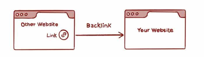 seo for artists backlink